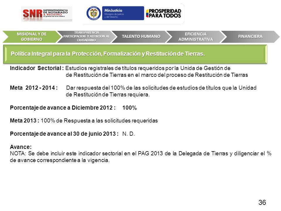 Indicador Sectorial : Estudios registrales de títulos requeridos por la Unida de Gestión de de Restitución de Tierras en el marco del proceso de Resti