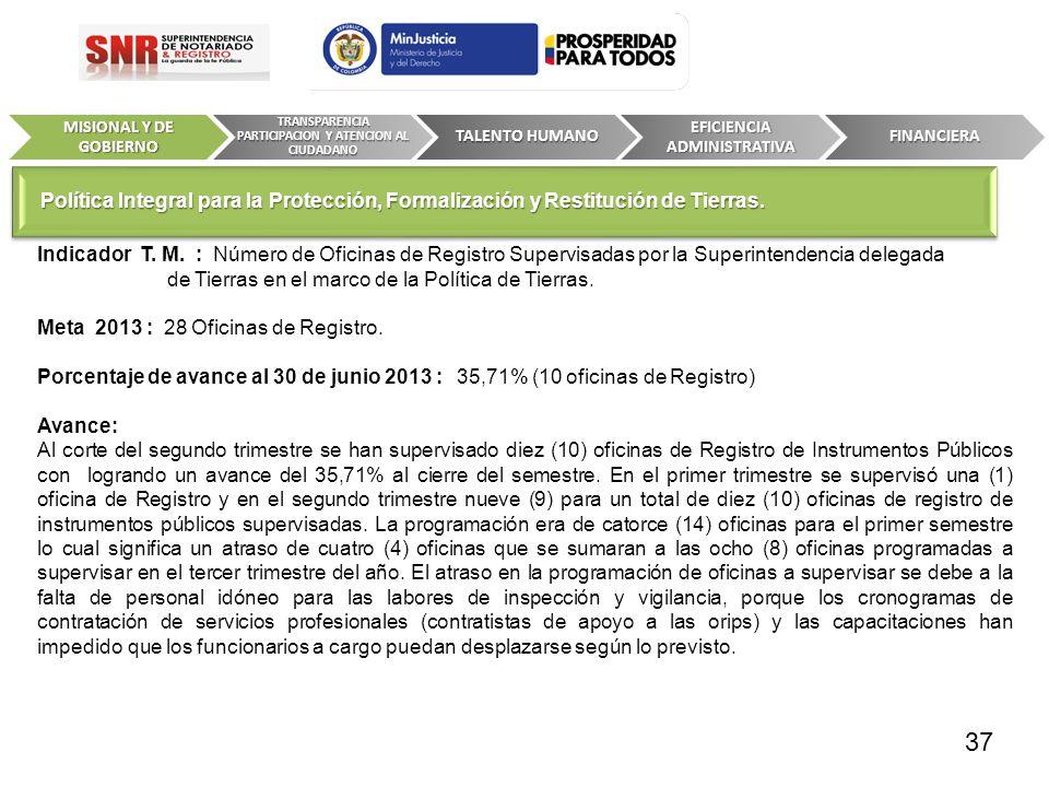 Indicador T. M. : Número de Oficinas de Registro Supervisadas por la Superintendencia delegada de Tierras en el marco de la Política de Tierras. Meta