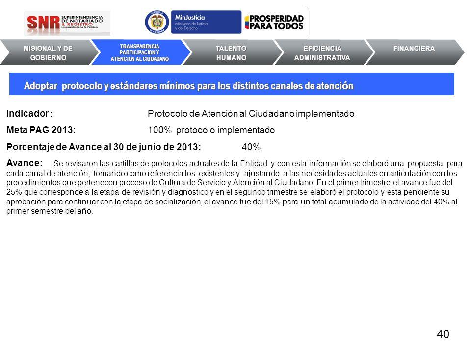 Indicador : Protocolo de Atención al Ciudadano implementado Meta PAG 2013: 100% protocolo implementado Porcentaje de Avance al 30 de junio de 2013:40%