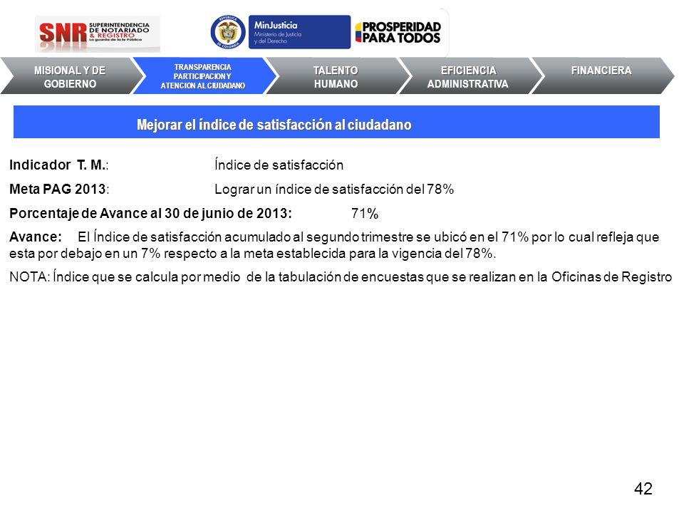 Indicador T. M.: Índice de satisfacción Meta PAG 2013: Lograr un índice de satisfacción del 78% Porcentaje de Avance al 30 de junio de 2013:71% Avance