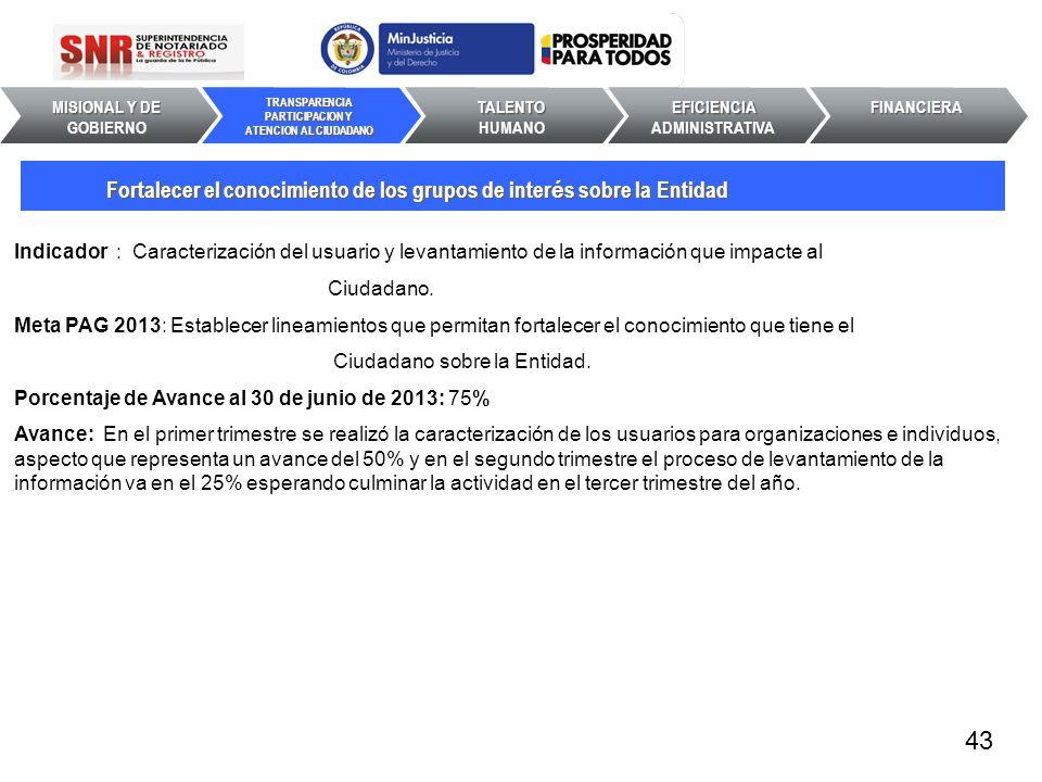 Indicador : Caracterización del usuario y levantamiento de la información que impacte al Ciudadano. Meta PAG 2013: Establecer lineamientos que permita