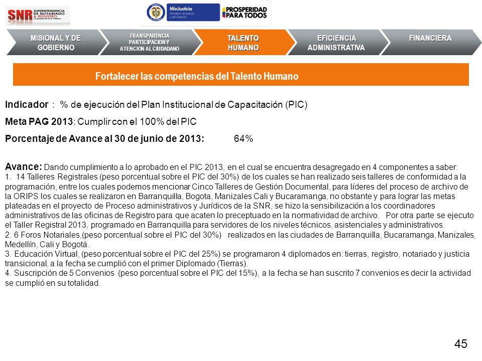 Indicador : % de ejecución del Plan Institucional de Capacitación (PIC) Meta PAG 2013: Cumplir con el 100% del PIC Porcentaje de Avance al 30 de junio