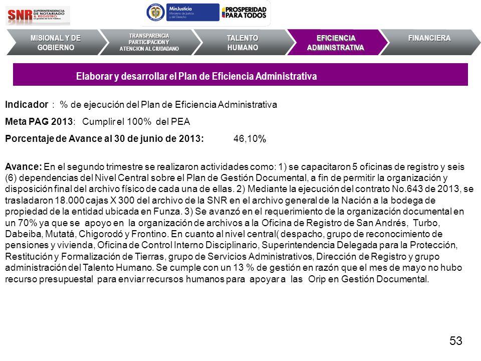 Indicador : % de ejecución del Plan de Eficiencia Administrativa Meta PAG 2013: Cumplir el 100% del PEA Porcentaje de Avance al 30 de junio de 2013: 4