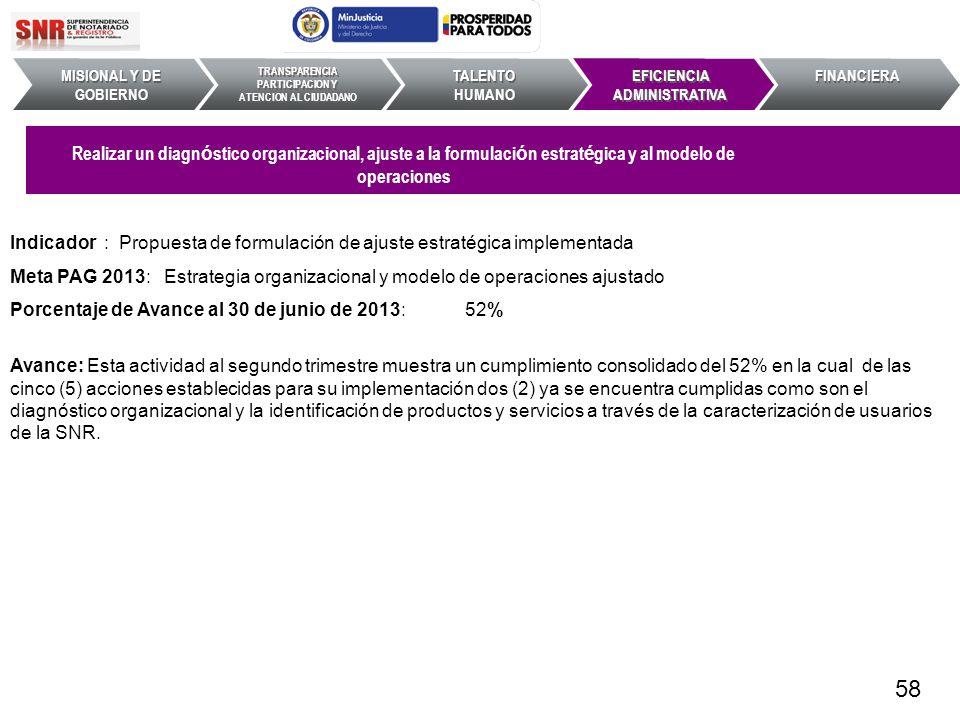Indicador : Propuesta de formulación de ajuste estratégica implementada Meta PAG 2013: Estrategia organizacional y modelo de operaciones ajustado Porc