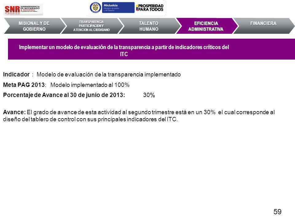 Indicador : Modelo de evaluación de la transparencia implementado Meta PAG 2013: Modelo implementado al 100% Porcentaje de Avance al 30 de junio de 20