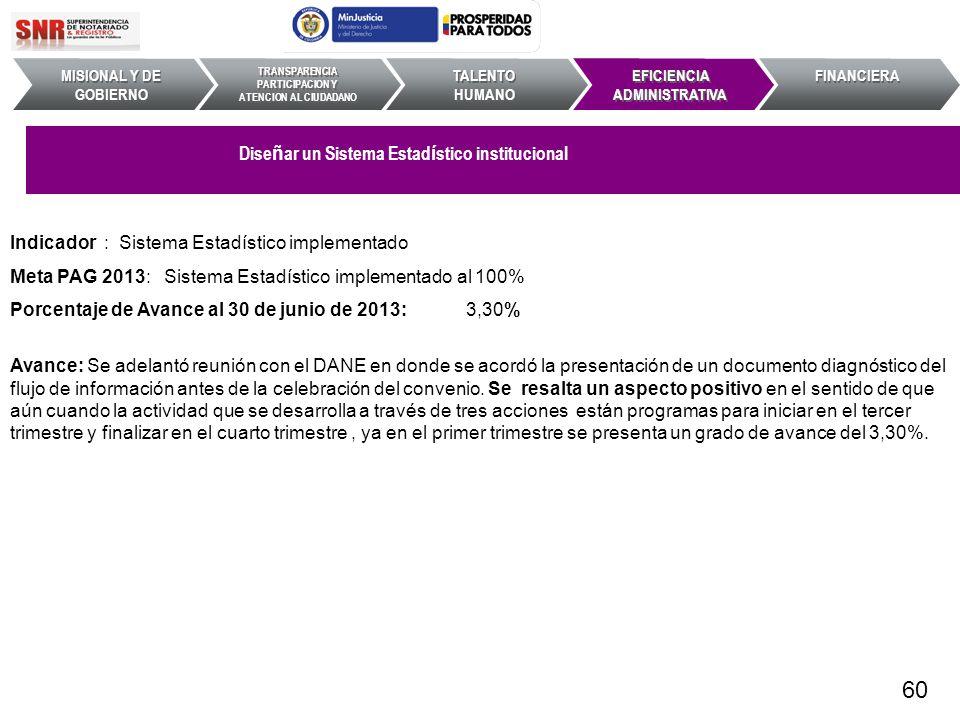Indicador : Sistema Estadístico implementado Meta PAG 2013: Sistema Estadístico implementado al 100% Porcentaje de Avance al 30 de junio de 2013: 3,30