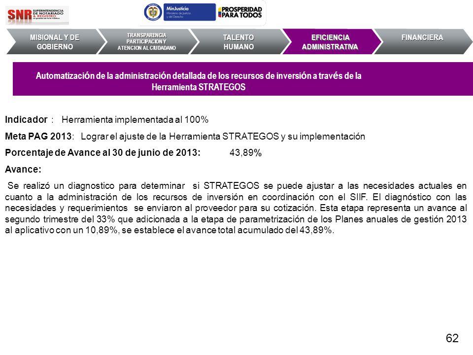 Indicador : Herramienta implementada al 100% Meta PAG 2013: Lograr el ajuste de la Herramienta STRATEGOS y su implementación Porcentaje de Avance al 3