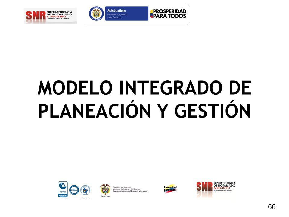MODELO INTEGRADO DE PLANEACIÓN Y GESTIÓN 66