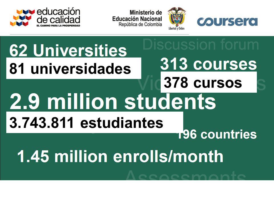 3.743.811 estudiantes 81 universidades 378 cursos