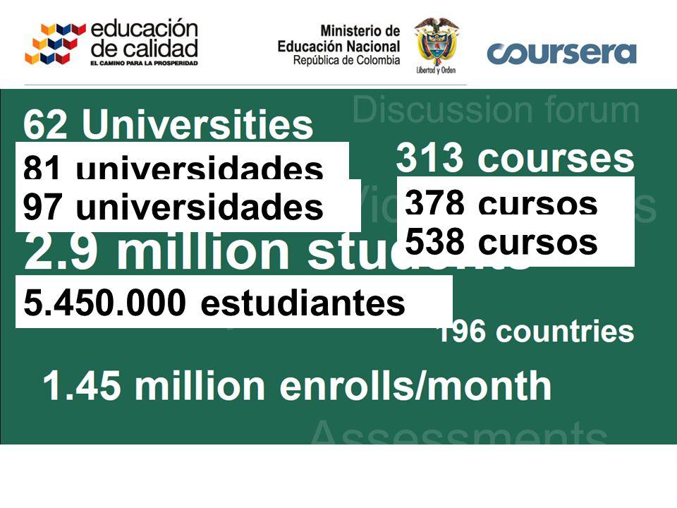 5.450.000 estudiantes 81 universidades 378 cursos 97 universidades 538 cursos