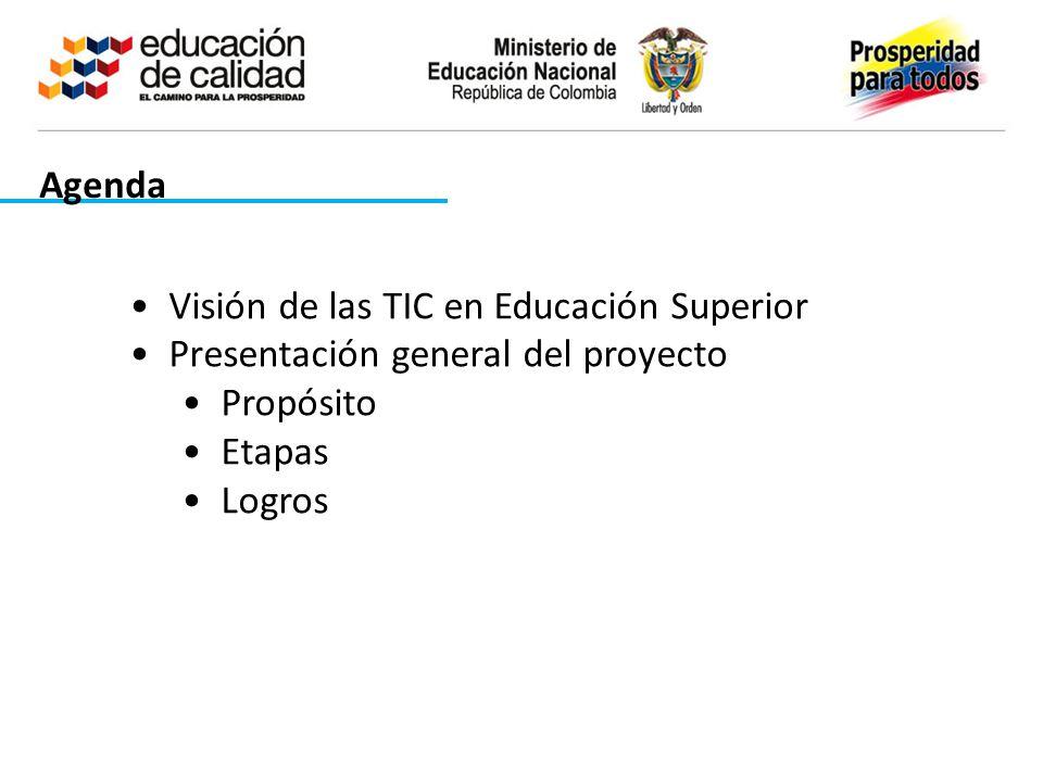 Agenda Visión de las TIC en Educación Superior Presentación general del proyecto Propósito Etapas Logros