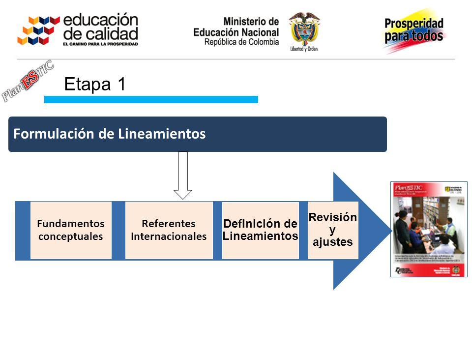 Formulación de Lineamientos Etapa 1 Revisión y ajustes Definición de Lineamientos Referentes Internacionales Fundamentos conceptuales
