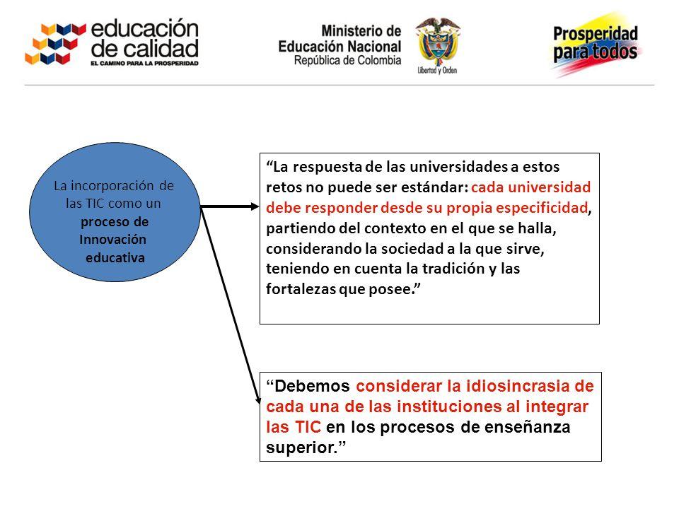 La incorporación de las TIC como un proceso de Innovación educativa La respuesta de las universidades a estos retos no puede ser estándar: cada univer