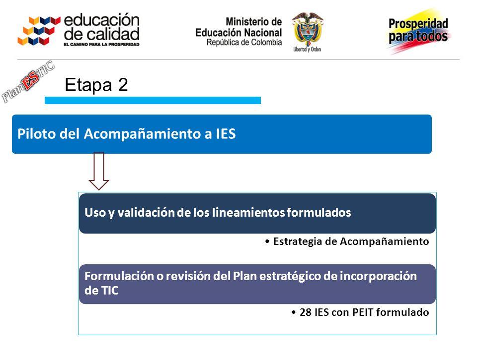 Etapa 2 Piloto del Acompañamiento a IES Uso y validación de los lineamientos formulados Estrategia de Acompañamiento Formulación o revisión del Plan estratégico de incorporación de TIC 28 IES con PEIT formulado