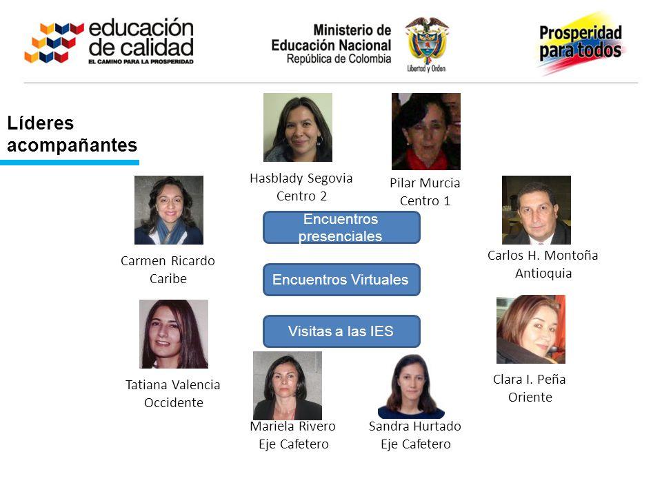 Líderes acompañantes Carmen Ricardo Caribe Hasblady Segovia Centro 2 Carlos H.