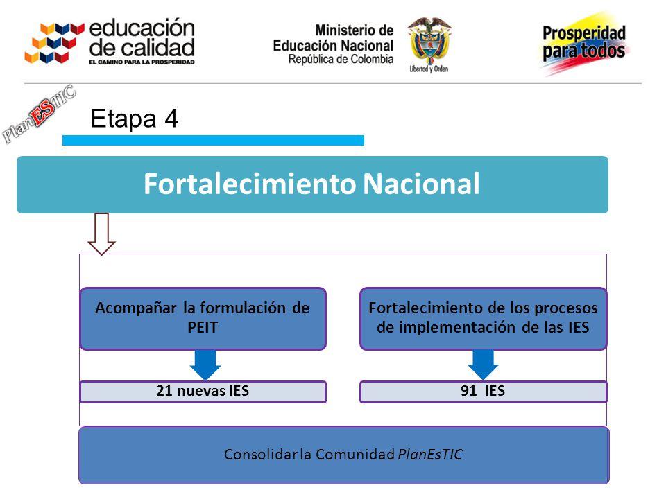 Etapa 4 Fortalecimiento Nacional Consolidar la Comunidad PlanEsTIC