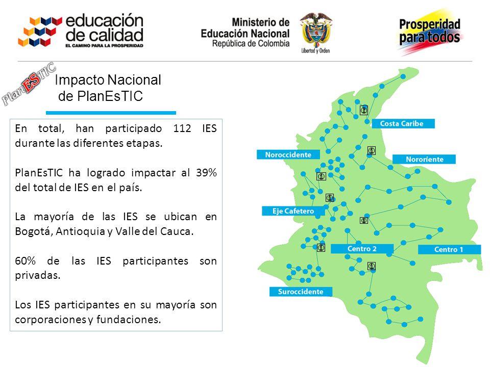 Impacto Nacional de PlanEsTIC En total, han participado 112 IES durante las diferentes etapas. PlanEsTIC ha logrado impactar al 39% del total de IES e
