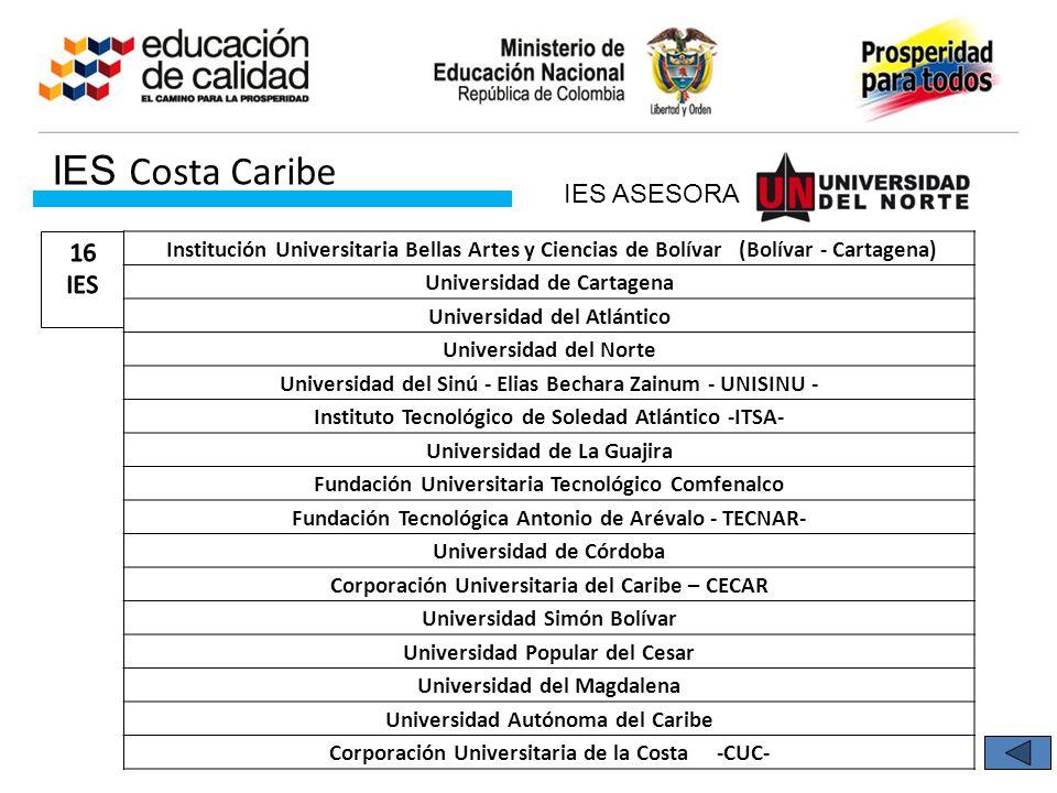 IES Costa Caribe Institución Universitaria Bellas Artes y Ciencias de Bolívar (Bolívar - Cartagena) Universidad de Cartagena Universidad del Atlántico