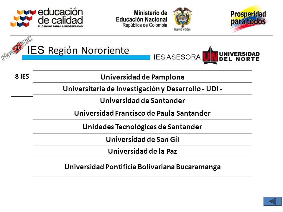 IES Región Nororiente Universidad de Pamplona Universitaria de Investigación y Desarrollo - UDI - Universidad de Santander Universidad Francisco de Pa