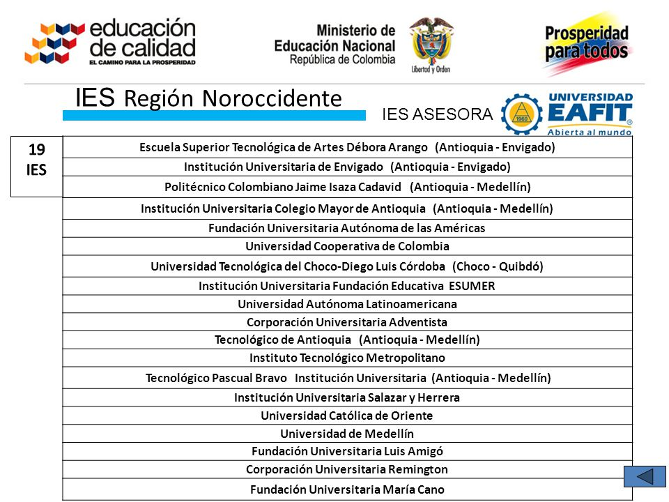 IES Región Noroccidente Escuela Superior Tecnológica de Artes Débora Arango (Antioquia - Envigado) Institución Universitaria de Envigado (Antioquia -