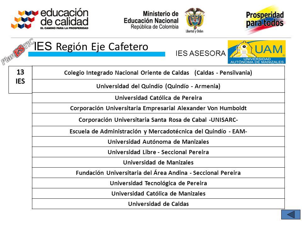 IES Región Eje Cafetero Colegio Integrado Nacional Oriente de Caldas (Caldas - Pensilvania) Universidad del Quindío (Quindío - Armenia) Universidad Ca