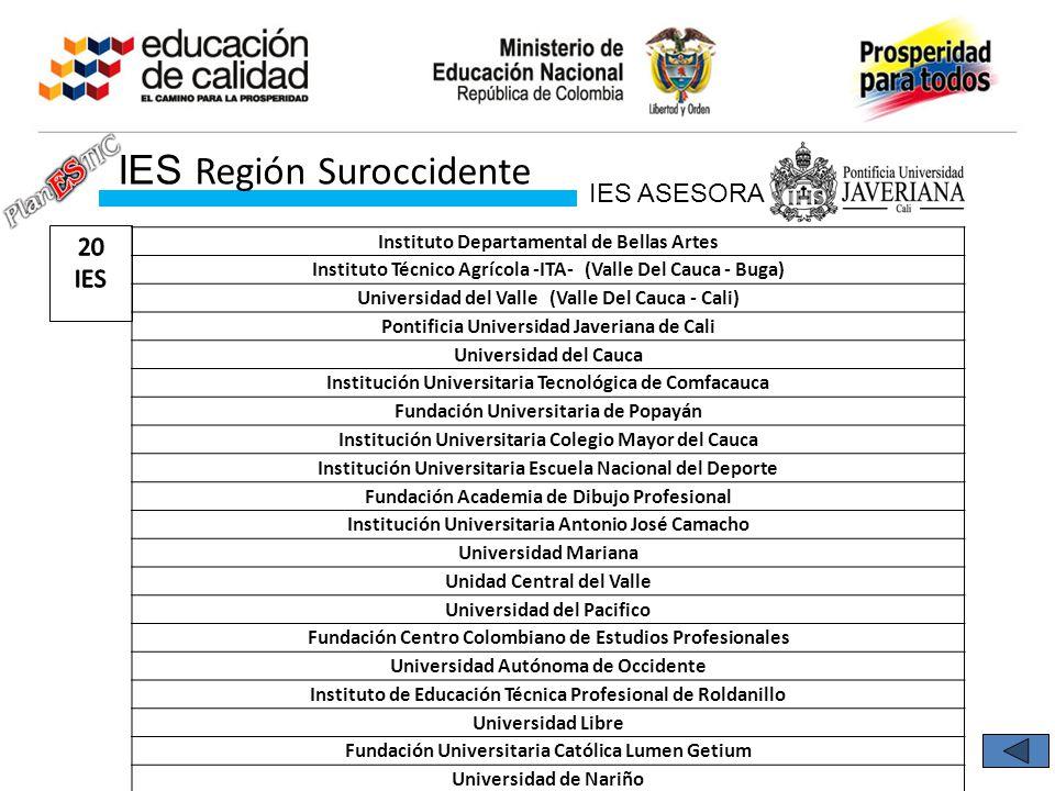 IES Región Suroccidente Instituto Departamental de Bellas Artes Instituto Técnico Agrícola -ITA- (Valle Del Cauca - Buga) Universidad del Valle (Valle