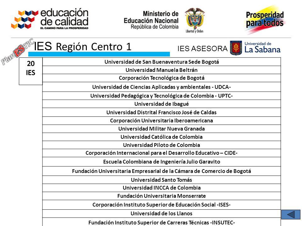 IES Región Centro 1 Universidad de San Buenaventura Sede Bogotá Universidad Manuela Beltrán Corporación Tecnológica de Bogotá Universidad de Ciencias