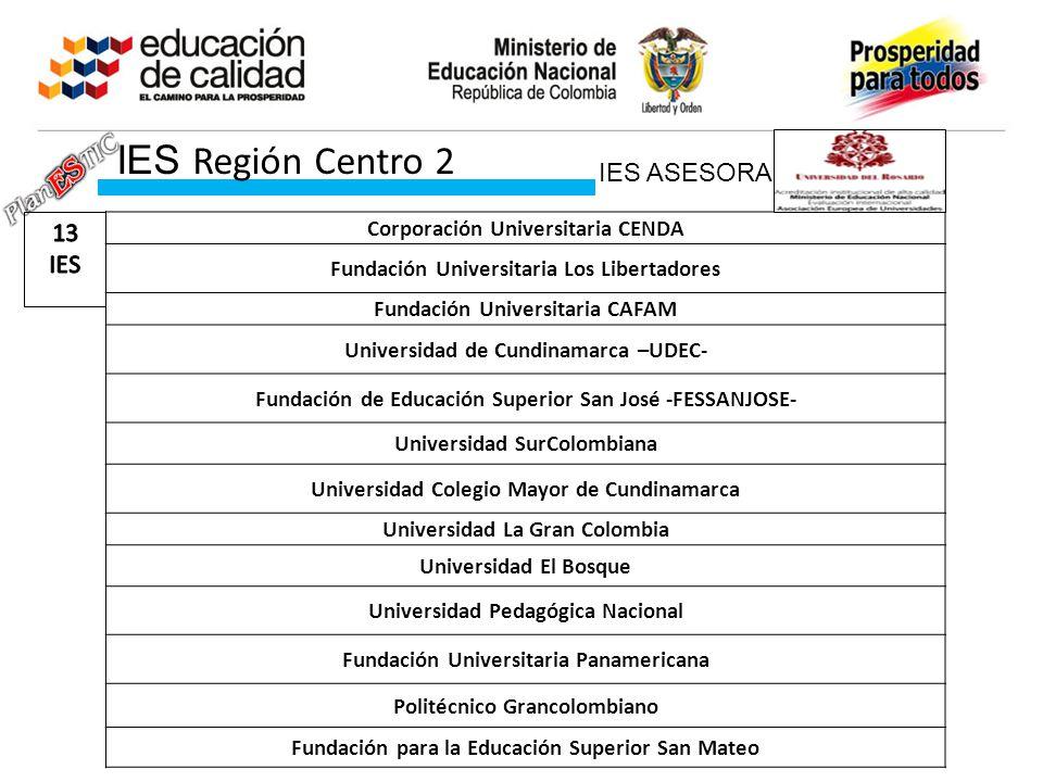 IES Región Centro 2 Corporación Universitaria CENDA Fundación Universitaria Los Libertadores Fundación Universitaria CAFAM Universidad de Cundinamarca