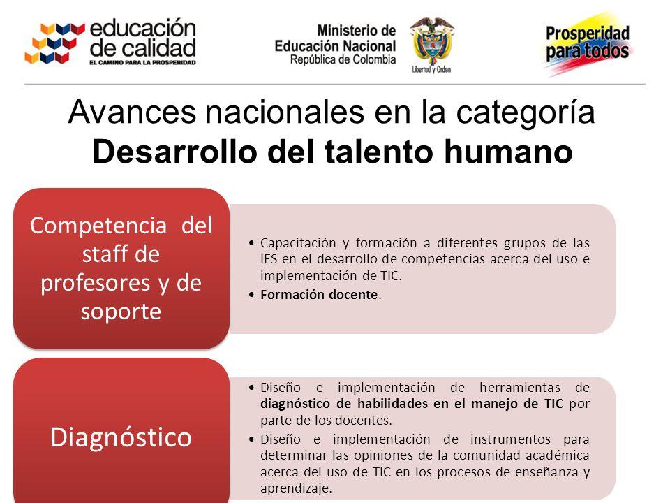 Avances nacionales en la categoría Desarrollo del talento humano Capacitación y formación a diferentes grupos de las IES en el desarrollo de competencias acerca del uso e implementación de TIC.