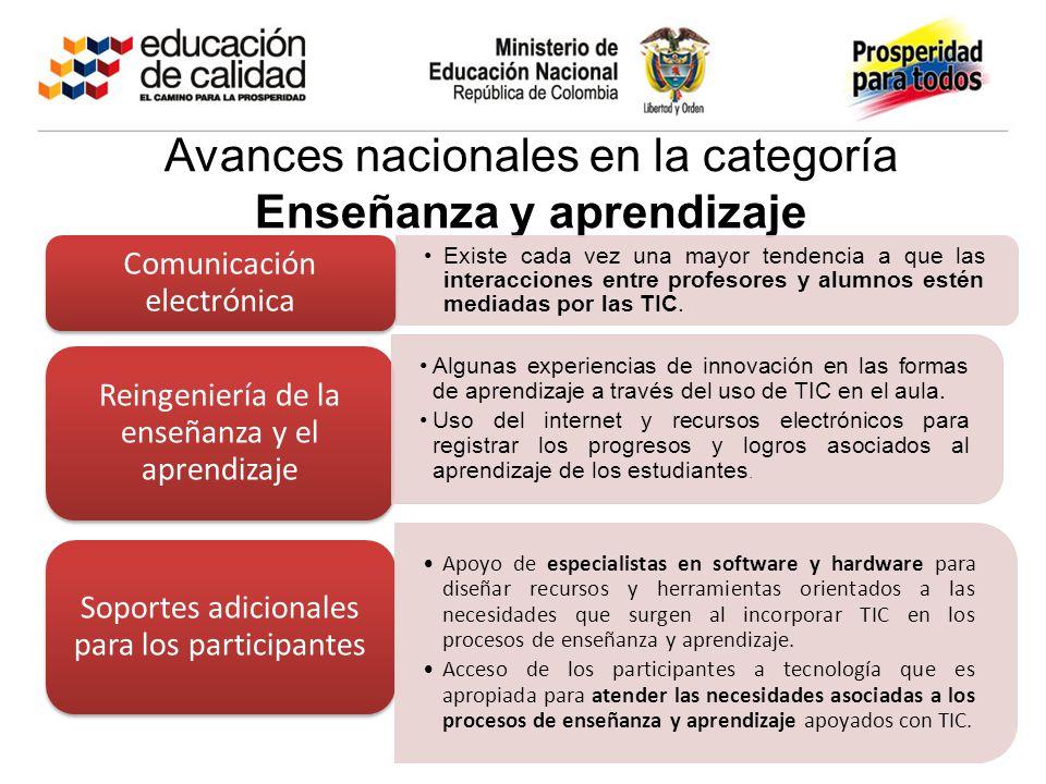 Avances nacionales en la categoría Enseñanza y aprendizaje Existe cada vez una mayor tendencia a que las interacciones entre profesores y alumnos estén mediadas por las TIC.
