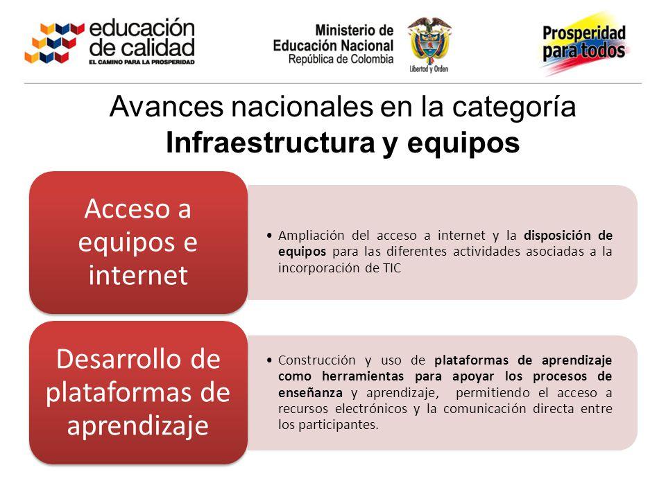 Avances nacionales en la categoría Infraestructura y equipos Ampliación del acceso a internet y la disposición de equipos para las diferentes activida