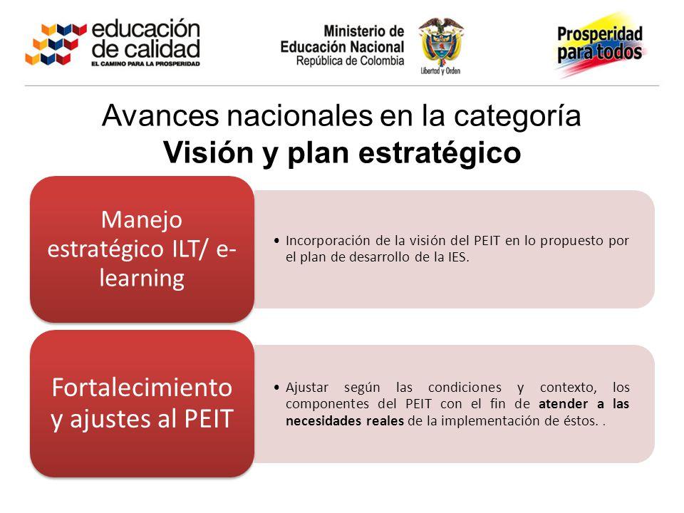 Avances nacionales en la categoría Visión y plan estratégico Incorporación de la visión del PEIT en lo propuesto por el plan de desarrollo de la IES.