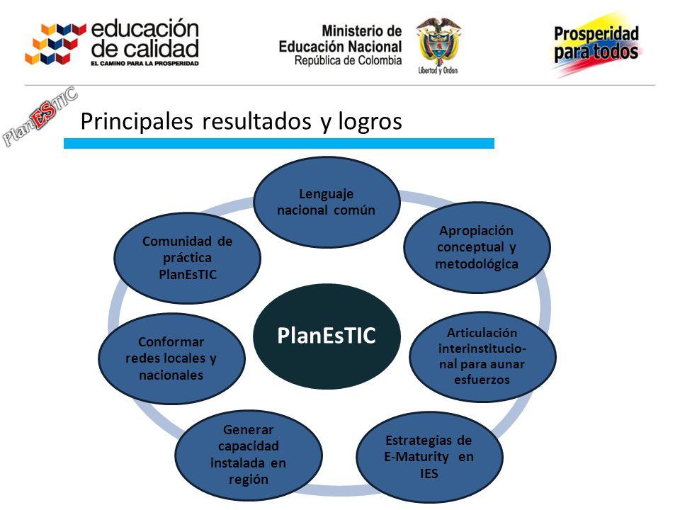 Principales resultados y logros PlanEsTIC Lenguaje nacional común Apropiación conceptual y metodológica Articulación interinstitucio- nal para aunar e