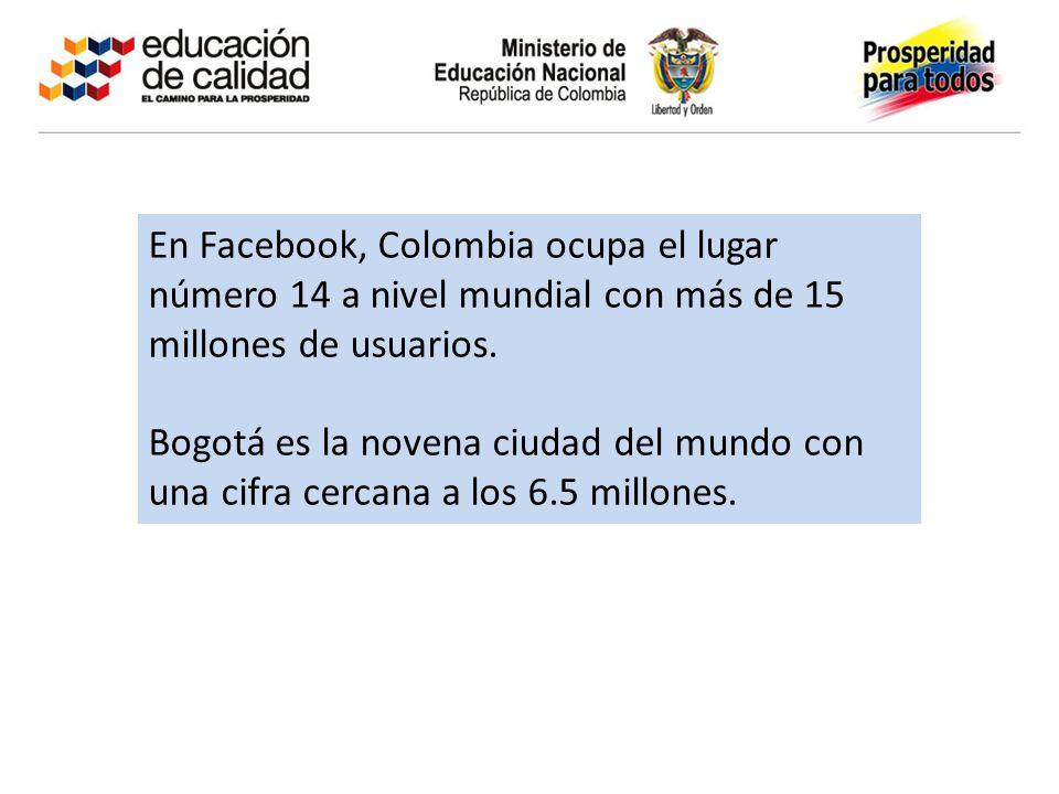 En Facebook, Colombia ocupa el lugar número 14 a nivel mundial con más de 15 millones de usuarios. Bogotá es la novena ciudad del mundo con una cifra