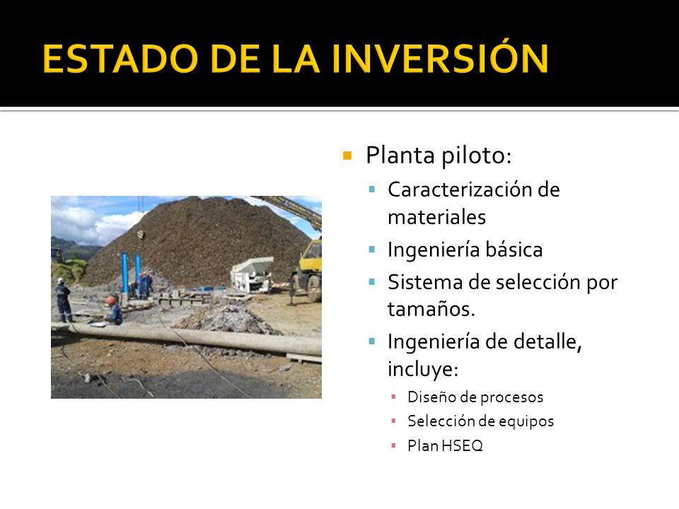 Planta piloto para separación de residuos y recuperación de materiales, con capacidad hasta 10 Ton/día. $1.600 millones, de 2012 a 2013 Planta de desc