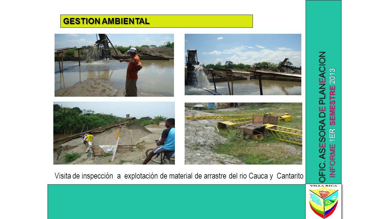 INFORME 1ER SEMESTRE 2013 OFIC. ASESORA DE PLANEACION GESTION AMBIENTAL Visita de inspección a explotación de material de arrastre del rio Cauca y Can