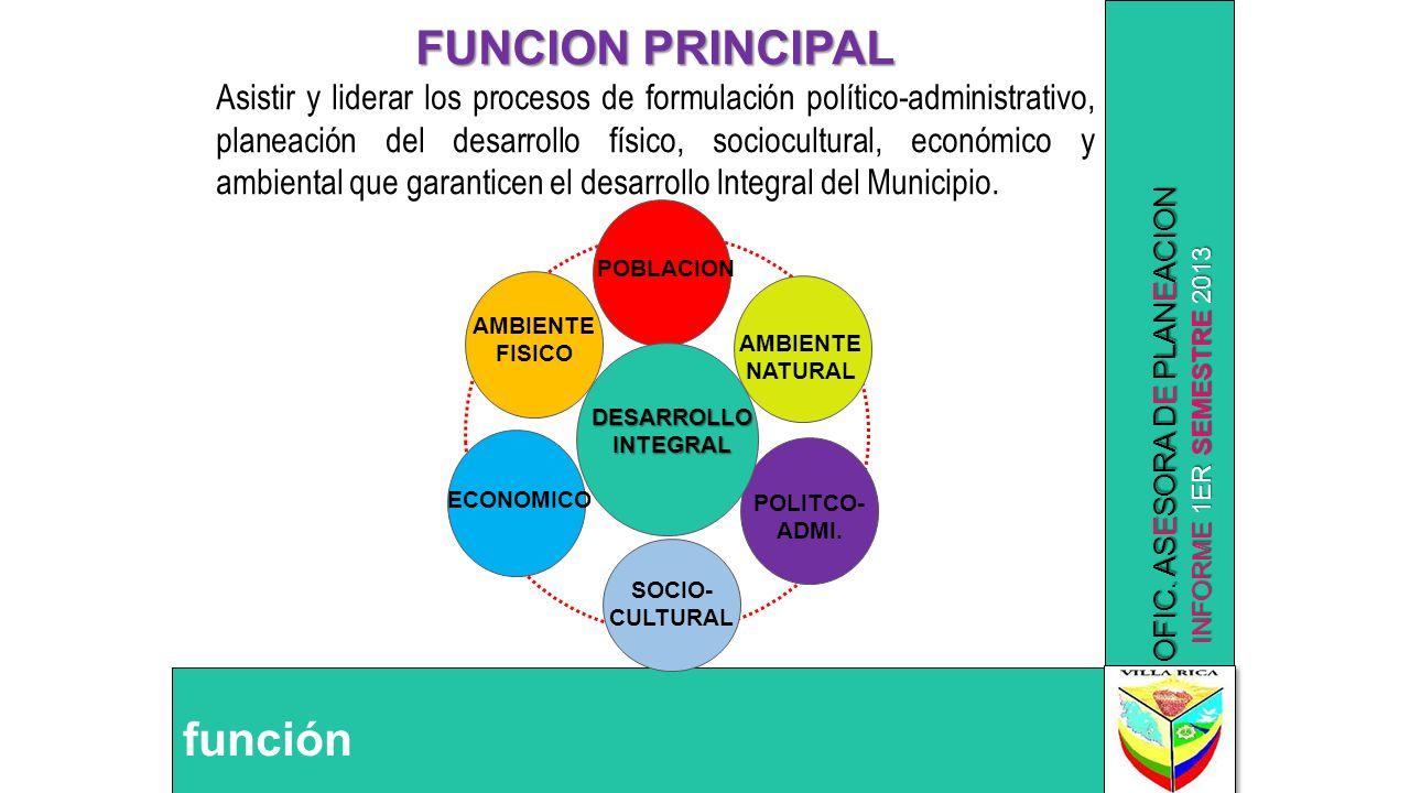 INFORME 1ER SEMESTRE 2013 OFIC. ASESORA DE PLANEACION función FUNCION PRINCIPAL Asistir y liderar los procesos de formulación político-administrativo,