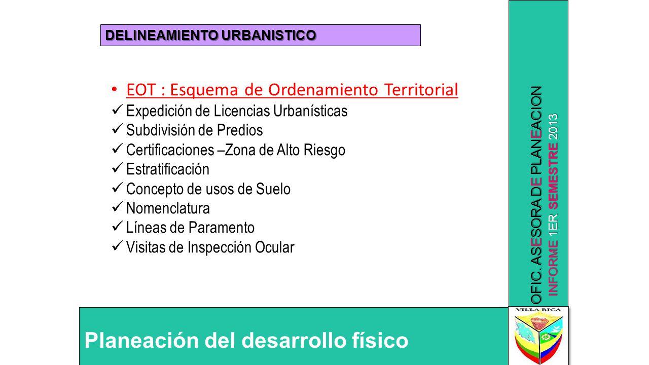 INFORME 1ER SEMESTRE 2013 OFIC. ASESORA DE PLANEACION Planeación del desarrollo físico DELINEAMIENTO URBANISTICO EOT : Esquema de Ordenamiento Territo