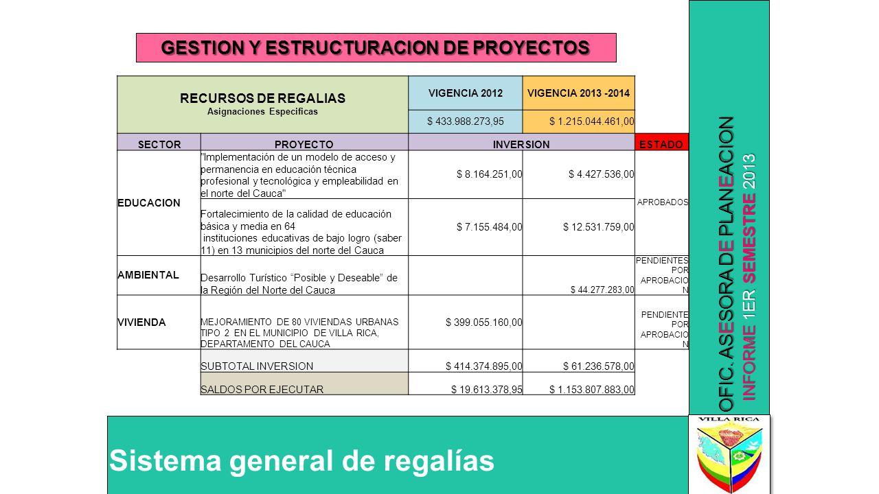 INFORME 1ER SEMESTRE 2013 OFIC. ASESORA DE PLANEACION Sistema general de regalías GESTION Y ESTRUCTURACION DE PROYECTOS RECURSOS DE REGALIAS Asignacio