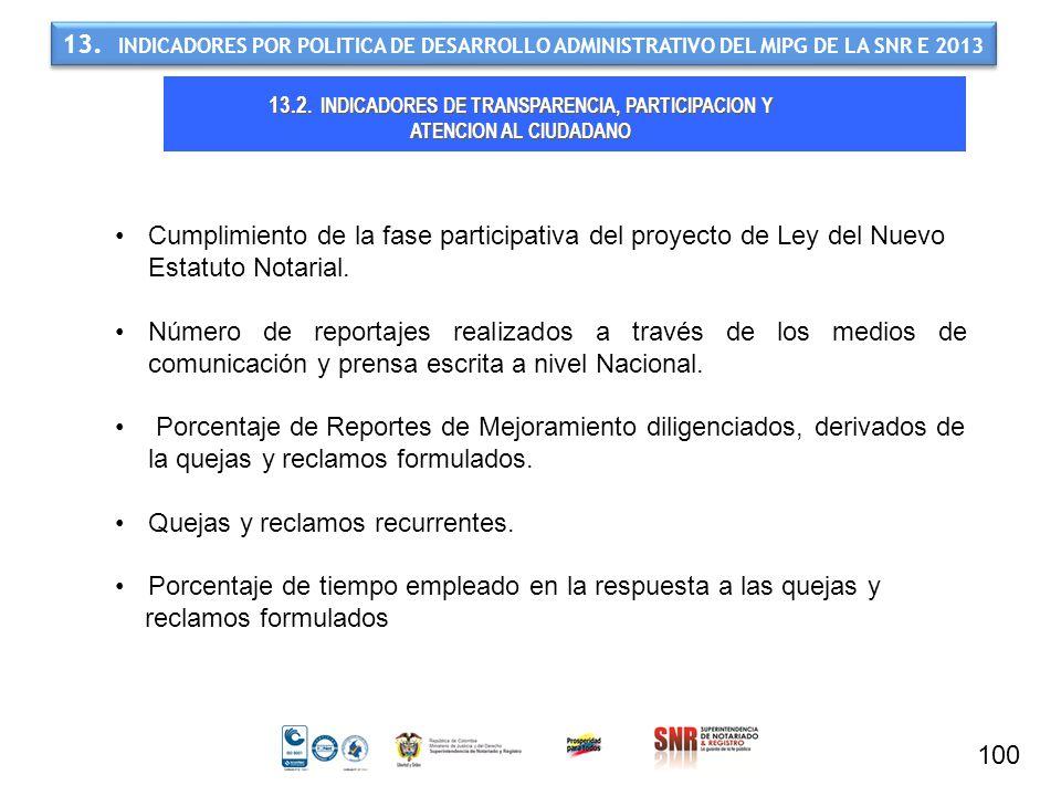 100 13.2. INDICADORES DE TRANSPARENCIA, PARTICIPACION Y ATENCION AL CIUDADANO 13. INDICADORES POR POLITICA DE DESARROLLO ADMINISTRATIVO DEL MIPG DE LA