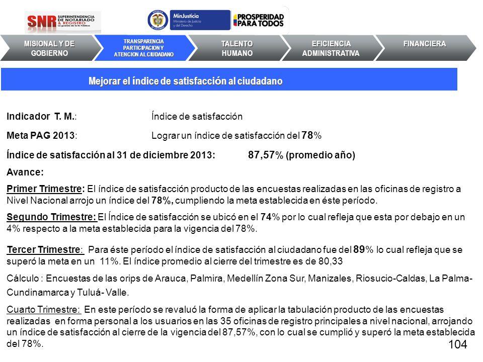 Indicador T. M.: Índice de satisfacción Meta PAG 2013: Lograr un índice de satisfacción del 78 % Índice de satisfacción al 31 de diciembre 2013: 87,57