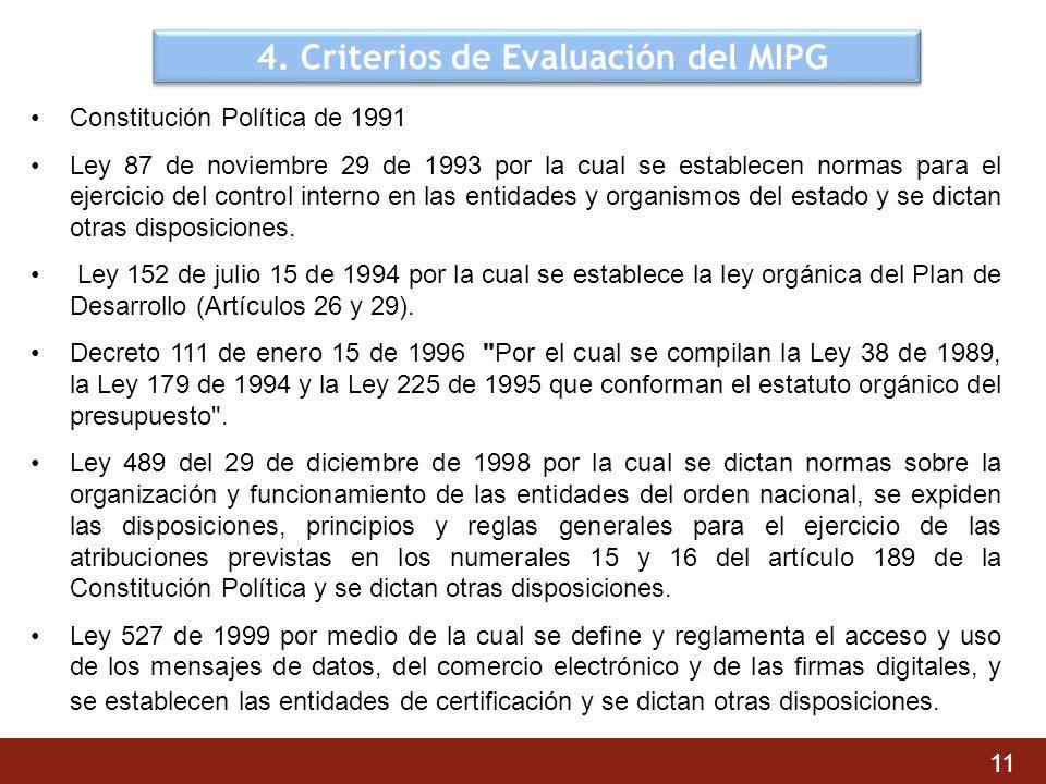 4. Criterios de Evaluación del MIPG Constitución Política de 1991 Ley 87 de noviembre 29 de 1993 por la cual se establecen normas para el ejercicio de