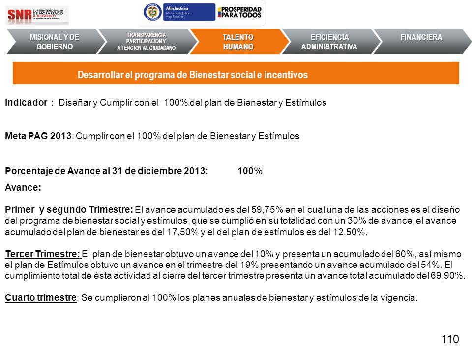 Indicador : Diseñar y Cumplir con el 100% del plan de Bienestar y Estímulos Meta PAG 2013: Cumplir con el 100% del plan de Bienestar y Estímulos Porce