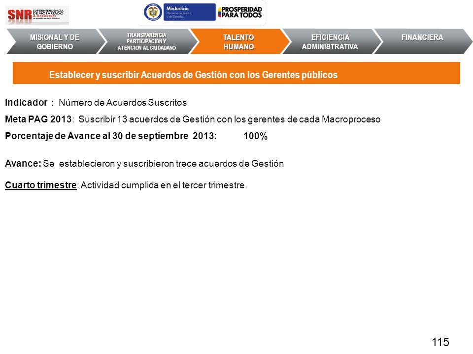 Indicador : Número de Acuerdos Suscritos Meta PAG 2013: Suscribir 13 acuerdos de Gestión con los gerentes de cada Macroproceso Porcentaje de Avance al