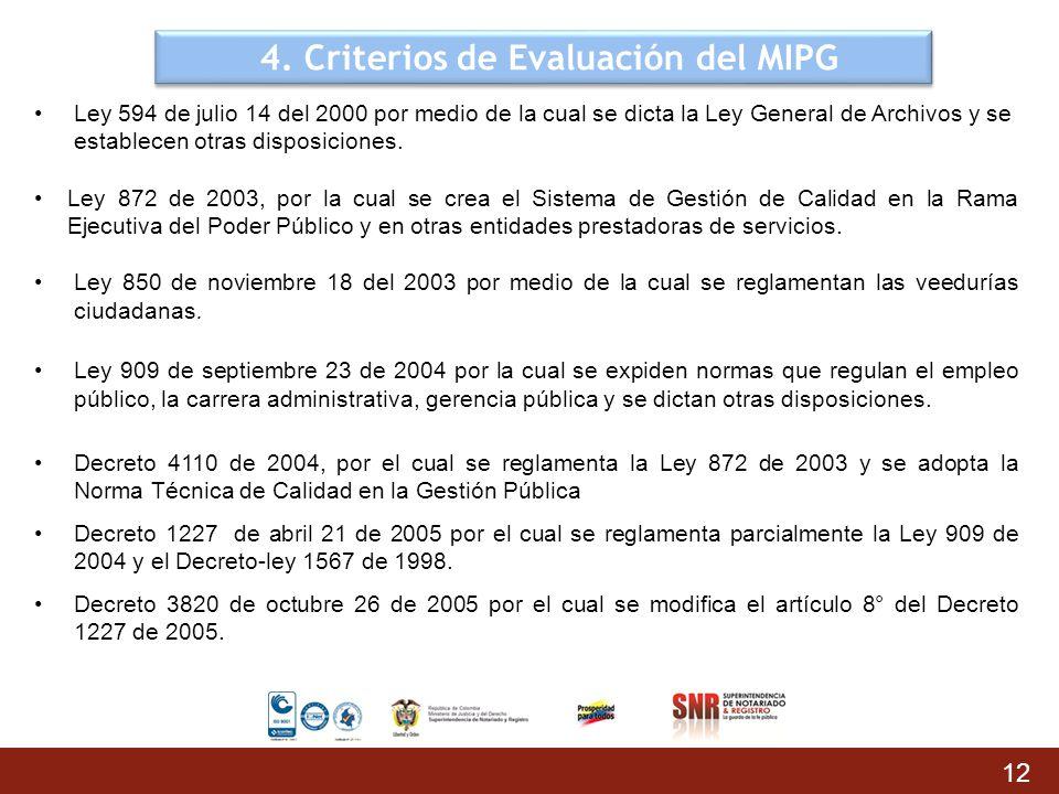 4. Criterios de Evaluación del MIPG Ley 594 de julio 14 del 2000 por medio de la cual se dicta la Ley General de Archivos y se establecen otras dispos