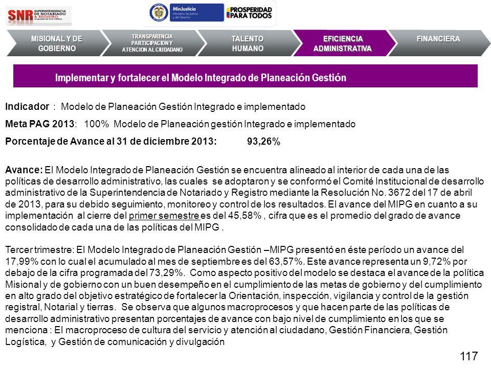 Indicador : Modelo de Planeación Gestión Integrado e implementado Meta PAG 2013: 100% Modelo de Planeación gestión Integrado e implementado Porcentaje