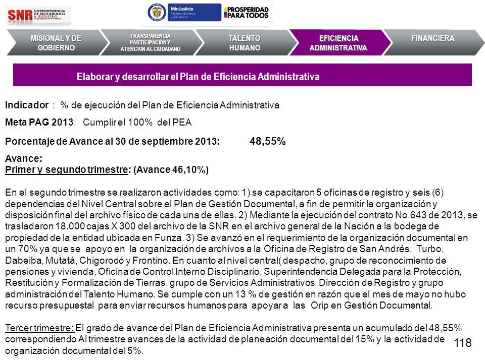 Indicador : % de ejecución del Plan de Eficiencia Administrativa Meta PAG 2013: Cumplir el 100% del PEA Porcentaje de Avance al 30 de septiembre 2013: