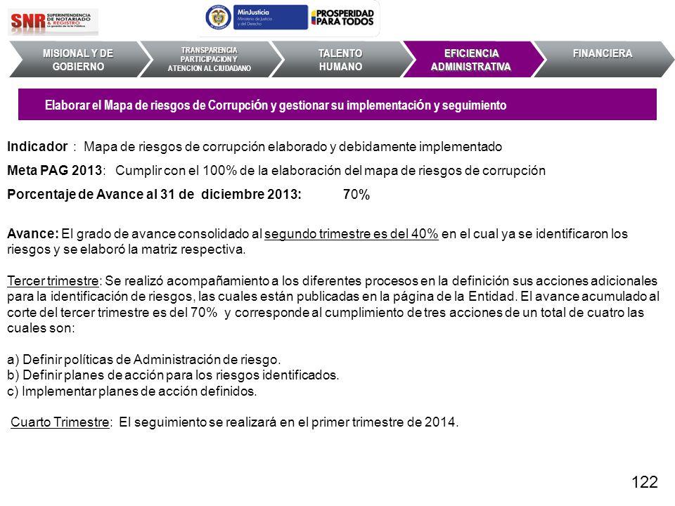 Indicador : Mapa de riesgos de corrupción elaborado y debidamente implementado Meta PAG 2013: Cumplir con el 100% de la elaboración del mapa de riesgo