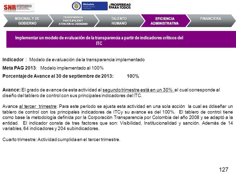 Indicador : Modelo de evaluación de la transparencia implementado Meta PAG 2013: Modelo implementado al 100% Porcentaje de Avance al 30 de septiembre