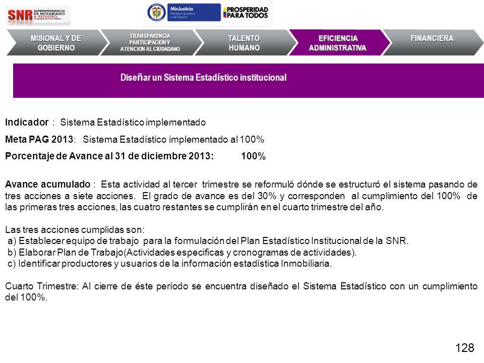 Indicador : Sistema Estadístico implementado Meta PAG 2013: Sistema Estadístico implementado al 100% Porcentaje de Avance al 31 de diciembre 2013: 100